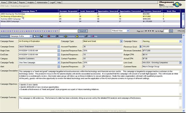 Base de Datos Crm de la Base de Datos